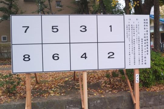 選挙ポスターを貼るボード